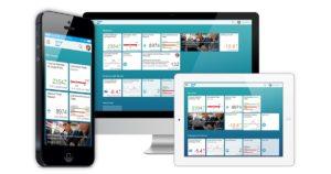 SAP Business One | Software ERP Málaga